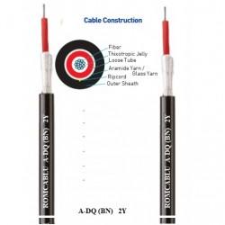 Fiber Optic Inside / Outside Cables