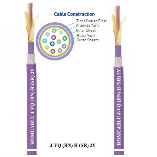 Fiber Optic Inside / Outside Cables
