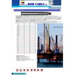 Off Shore Cables